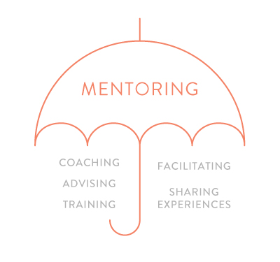 the mentor definition relationship